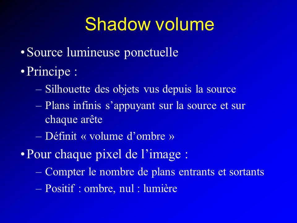 Shadow volume Source lumineuse ponctuelle Principe : –Silhouette des objets vus depuis la source –Plans infinis sappuyant sur la source et sur chaque arête –Définit « volume dombre » Pour chaque pixel de limage : –Compter le nombre de plans entrants et sortants –Positif : ombre, nul : lumière