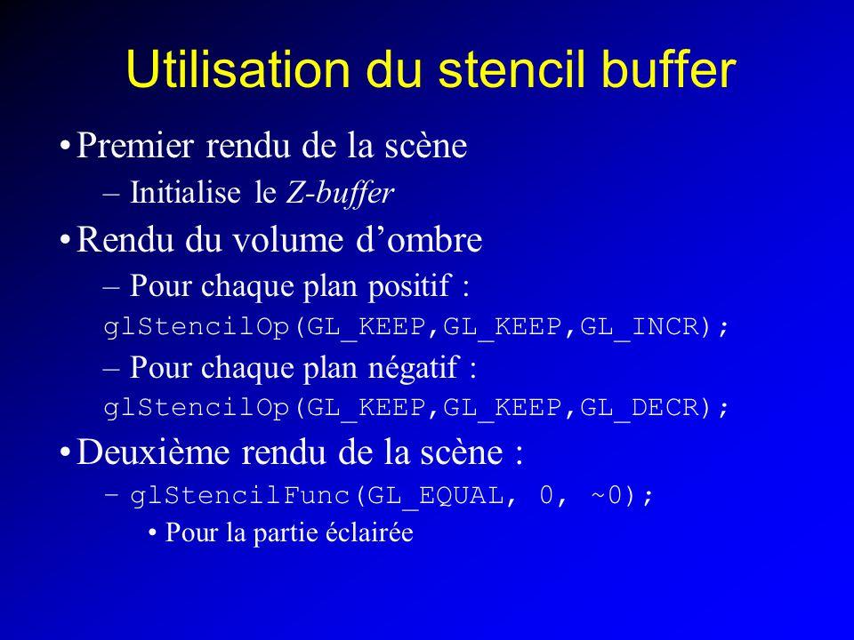 Utilisation du stencil buffer Premier rendu de la scène –Initialise le Z-buffer Rendu du volume dombre –Pour chaque plan positif : glStencilOp(GL_KEEP,GL_KEEP,GL_INCR); –Pour chaque plan négatif : glStencilOp(GL_KEEP,GL_KEEP,GL_DECR); Deuxième rendu de la scène : –glStencilFunc(GL_EQUAL, 0, ~0); Pour la partie éclairée