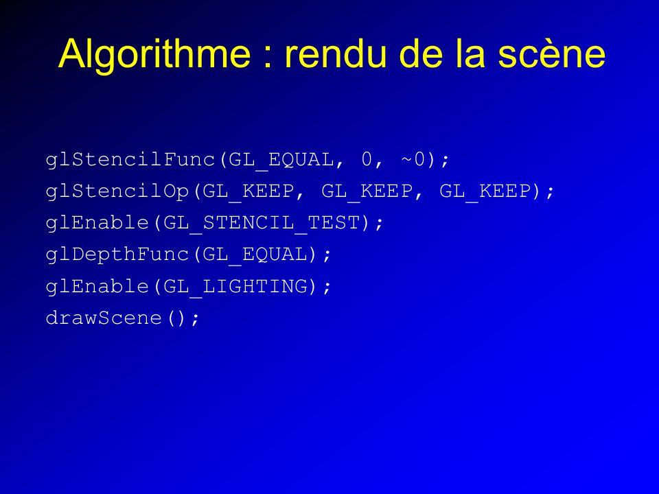 Algorithme : rendu de la scène glStencilFunc(GL_EQUAL, 0, ~0); glStencilOp(GL_KEEP, GL_KEEP, GL_KEEP); glEnable(GL_STENCIL_TEST); glDepthFunc(GL_EQUAL); glEnable(GL_LIGHTING); drawScene();