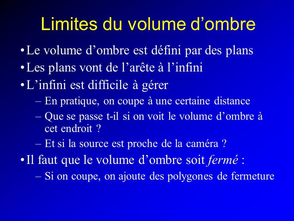 Limites du volume dombre Le volume dombre est défini par des plans Les plans vont de larête à linfini Linfini est difficile à gérer –En pratique, on coupe à une certaine distance –Que se passe t-il si on voit le volume dombre à cet endroit .
