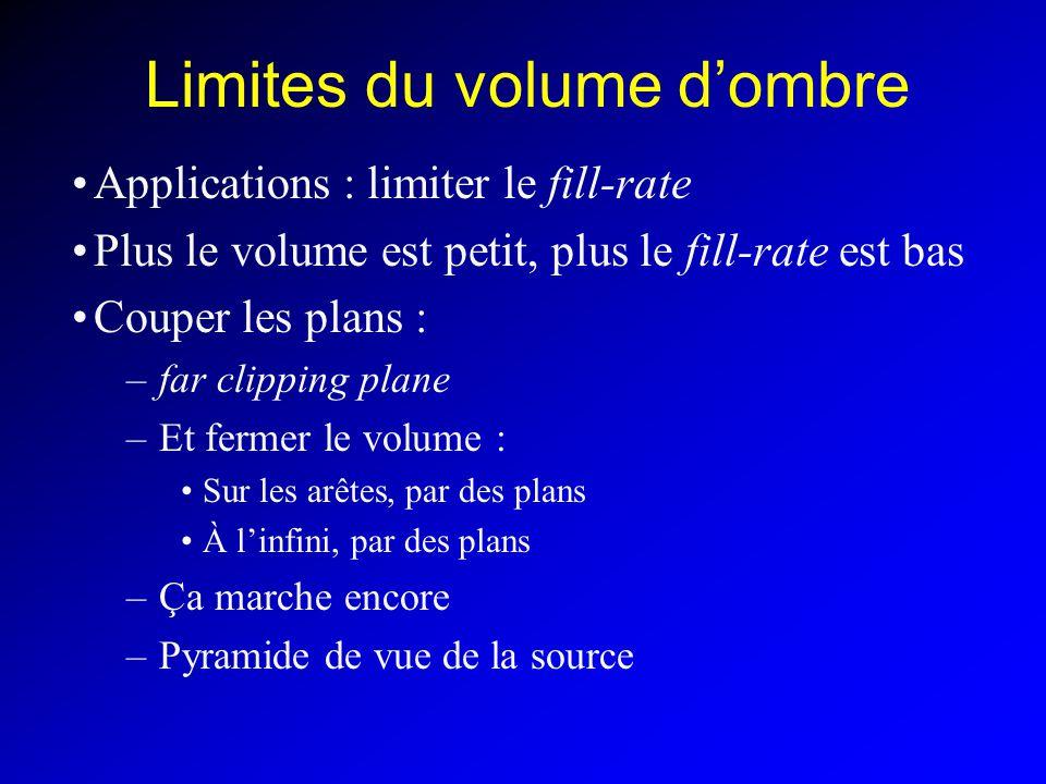 Limites du volume dombre Applications : limiter le fill-rate Plus le volume est petit, plus le fill-rate est bas Couper les plans : –far clipping plane –Et fermer le volume : Sur les arêtes, par des plans À linfini, par des plans –Ça marche encore –Pyramide de vue de la source