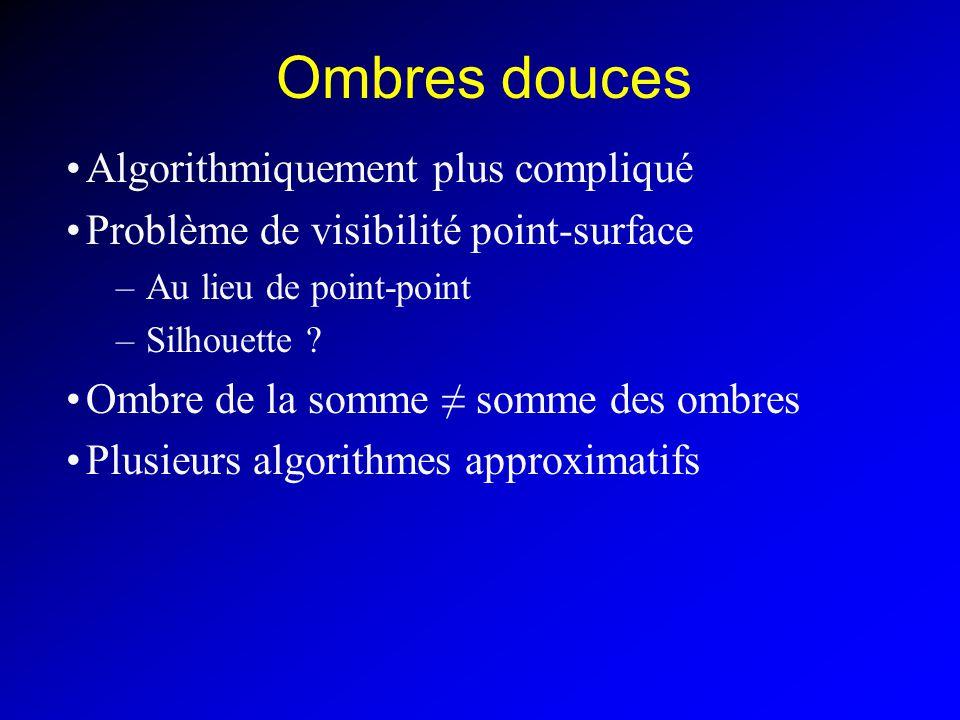Ombres douces Algorithmiquement plus compliqué Problème de visibilité point-surface –Au lieu de point-point –Silhouette .
