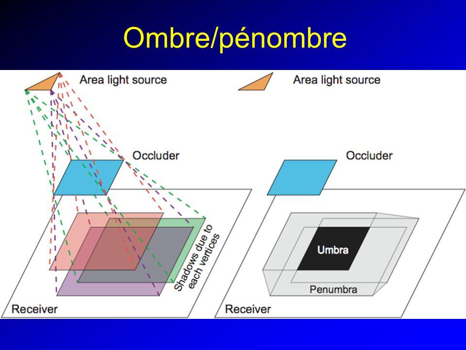 Ombre/pénombre