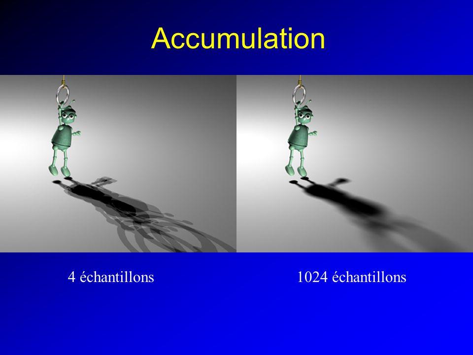 Accumulation 4 échantillons1024 échantillons