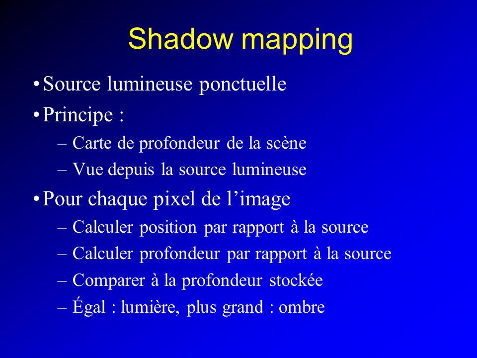 Shadow mapping Source lumineuse ponctuelle Principe : –Carte de profondeur de la scène –Vue depuis la source lumineuse Pour chaque pixel de limage –Calculer position par rapport à la source –Calculer profondeur par rapport à la source –Comparer à la profondeur stockée –Égal : lumière, plus grand : ombre