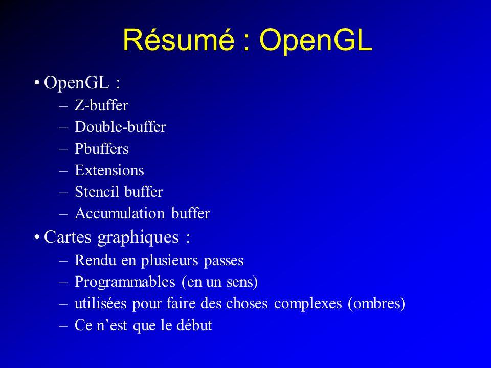 Résumé : OpenGL OpenGL : –Z-buffer –Double-buffer –Pbuffers –Extensions –Stencil buffer –Accumulation buffer Cartes graphiques : –Rendu en plusieurs passes –Programmables (en un sens) –utilisées pour faire des choses complexes (ombres) –Ce nest que le début