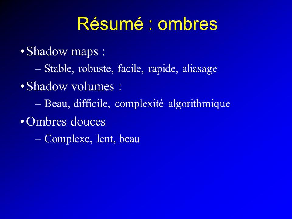 Résumé : ombres Shadow maps : –Stable, robuste, facile, rapide, aliasage Shadow volumes : –Beau, difficile, complexité algorithmique Ombres douces –Complexe, lent, beau
