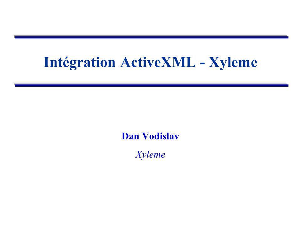 Dan VODISLAV --- Intégration ActiveXML - Xyleme Plan Contexte et objectifs Architectures possibles Réalisation Conclusions et perspectives