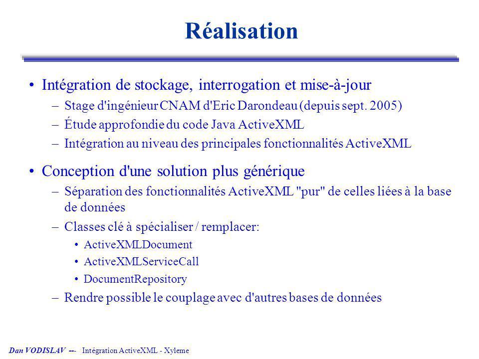 Dan VODISLAV --- Intégration ActiveXML - Xyleme Réalisation Intégration de stockage, interrogation et mise-à-jour –Stage d'ingénieur CNAM d'Eric Daron
