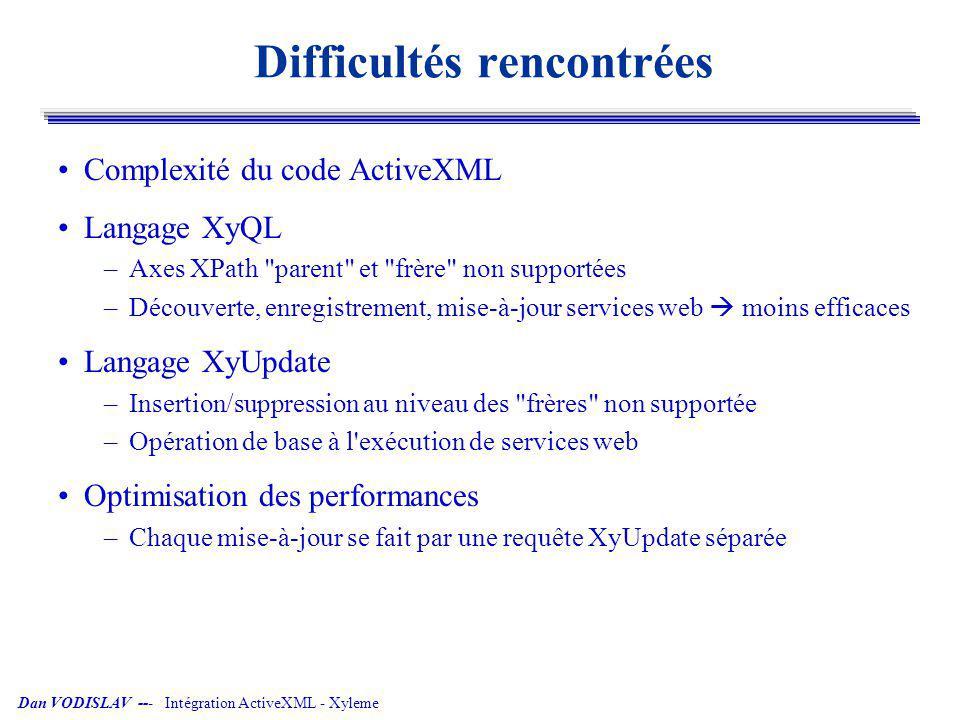 Dan VODISLAV --- Intégration ActiveXML - Xyleme Difficultés rencontrées Complexité du code ActiveXML Langage XyQL –Axes XPath