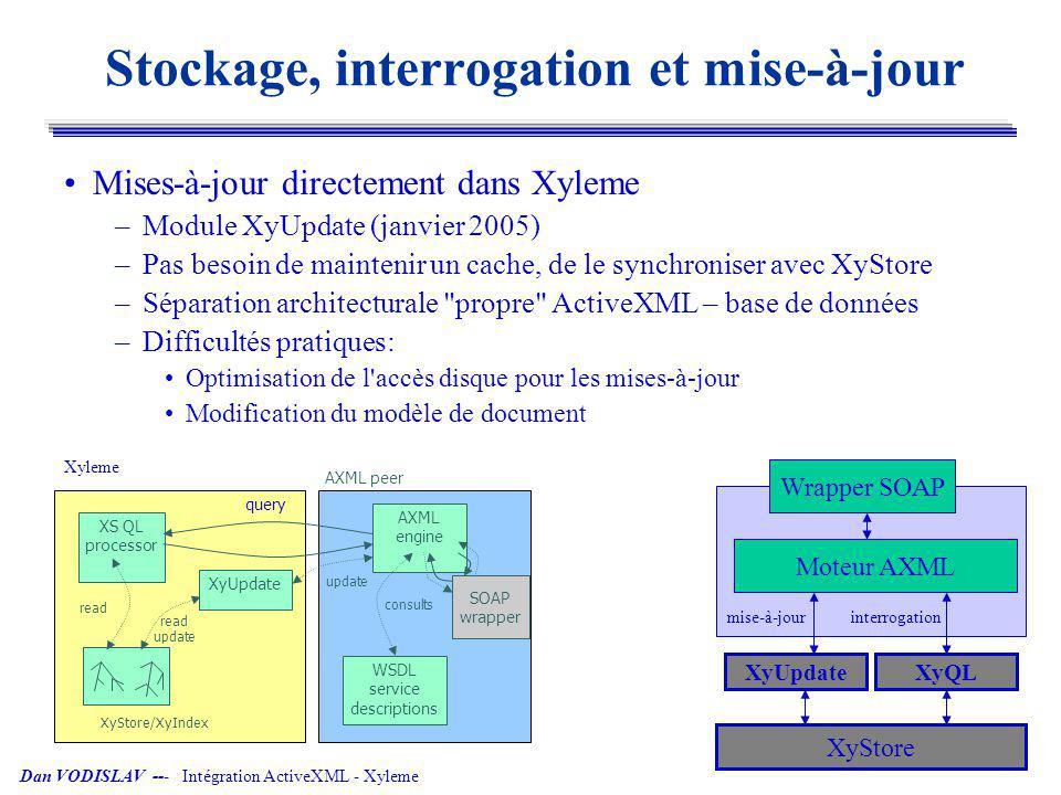 Dan VODISLAV --- Intégration ActiveXML - Xyleme Stockage, interrogation et mise-à-jour Mises-à-jour directement dans Xyleme –Module XyUpdate (janvier