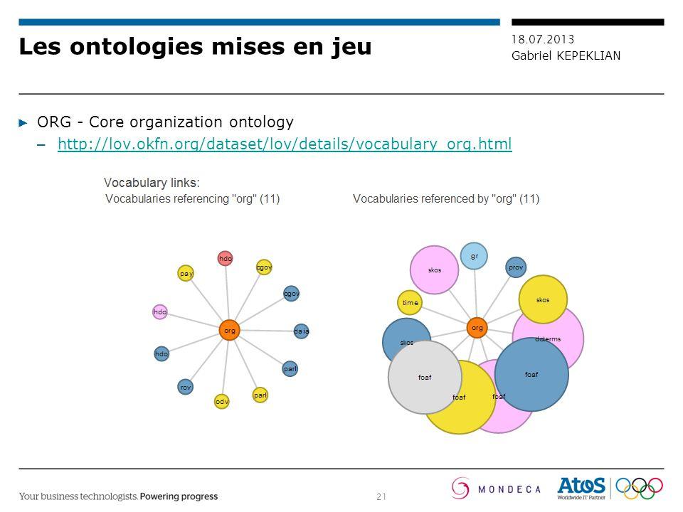 21 18.07.2013 Gabriel KEPEKLIAN Les ontologies mises en jeu ORG - Core organization ontology – http://lov.okfn.org/dataset/lov/details/vocabulary_org.
