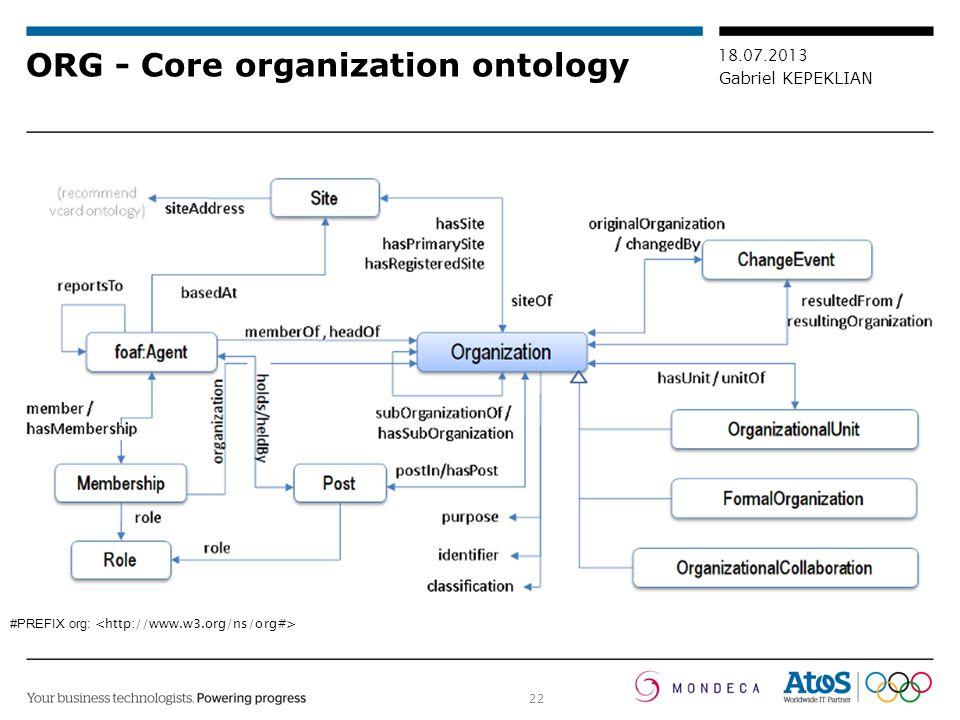 22 18.07.2013 Gabriel KEPEKLIAN ORG - Core organization ontology #PREFIX org: