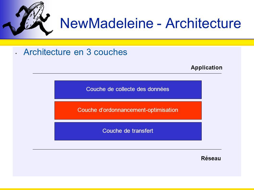 NewMadeleine - Architecture Architecture en 3 couches Couche de collecte des données Couche dordonnancement-optimisation Couche de transfert Applicati
