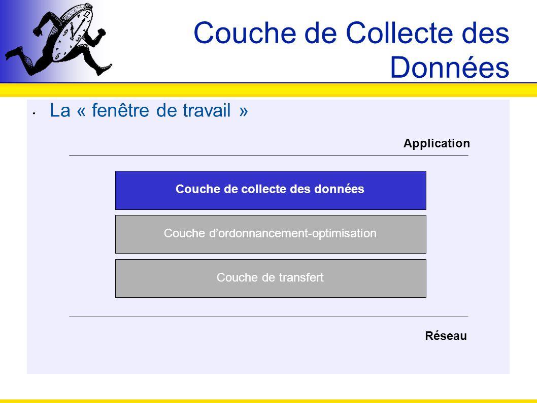 La « fenêtre de travail » Couche de collecte des données Couche dordonnancement-optimisation Couche de transfert Application Réseau Couche de Collecte