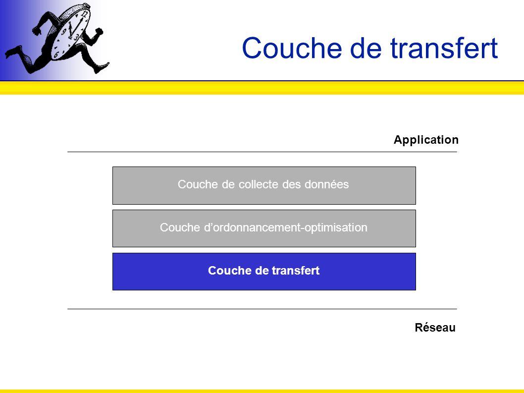 Couche de transfert Couche de collecte des données Couche dordonnancement-optimisation Couche de transfert Application Réseau