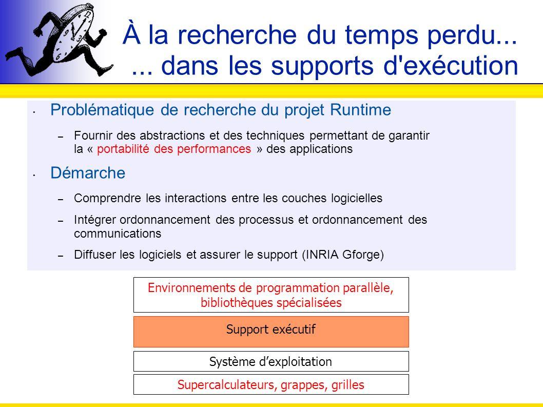 La suite logicielle développée par léquipe MARCELMultithreadingMADELEINECommunications POSIX Thread Couche de portabilité MPICH MPI Multi-protocoles PadicoTM Gestion des grilles IA32IA64PPCSparcMyrinetSCIQDMPI µPM2 Diffusion de la suite logicielle complète sur INRIA GForge http://gforge.inria.fr/projects/pm2/ http://gforge.inria.fr/projects/padico/ http://gforge.inria.fr/projects/mpich-mad/