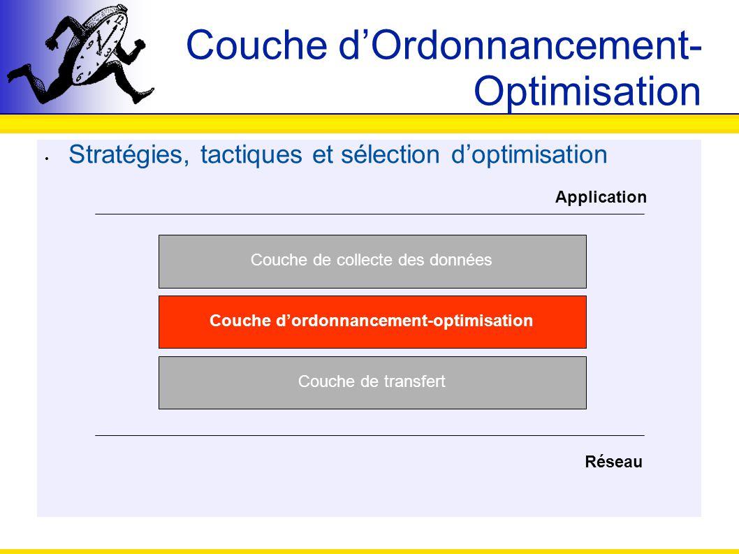 Couche dOrdonnancement- Optimisation Stratégies, tactiques et sélection doptimisation Couche de collecte des données Couche dordonnancement-optimisati