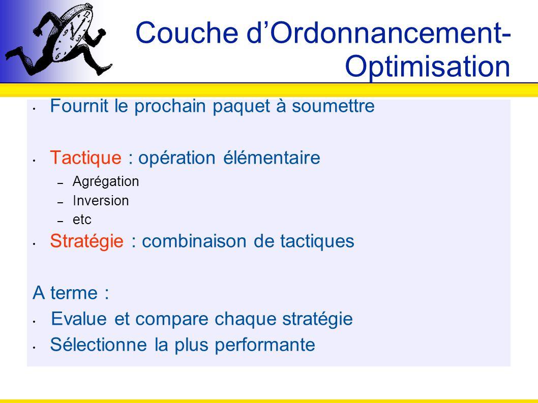 Fournit le prochain paquet à soumettre Tactique : opération élémentaire – Agrégation – Inversion – etc Stratégie : combinaison de tactiques A terme :