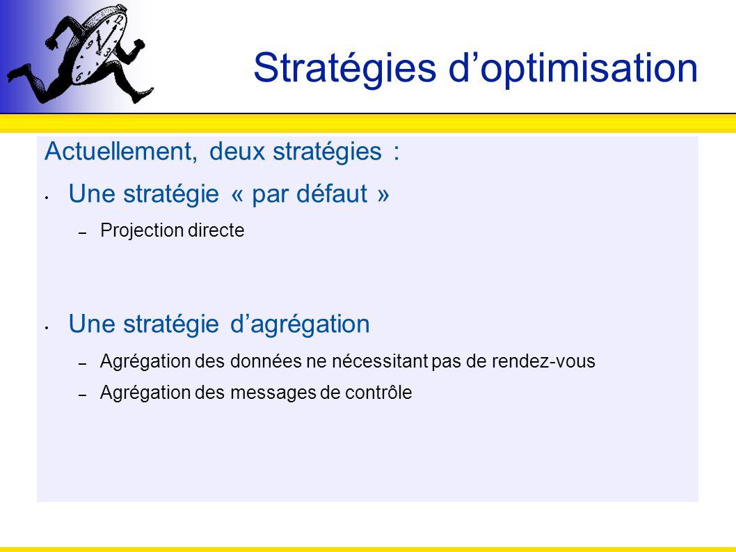 Stratégies doptimisation Actuellement, deux stratégies : Une stratégie « par défaut » – Projection directe Une stratégie dagrégation – Agrégation des