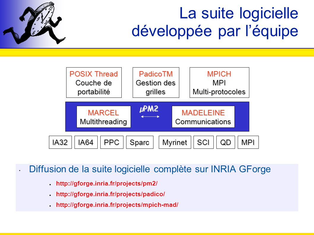 Implémentation efficace des transferts Transfer time Message size Chunk 1+3 Chunk 2 t1t1 t3t3 t4t4 La seconde strategie est meilleure si t 1 +t 3 > t 4 + k.(sizeof(chunk 1)+sizeof(chunk3))