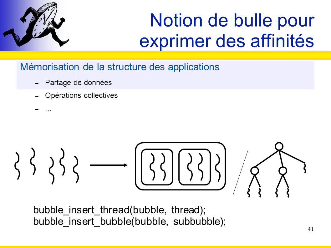 41 Notion de bulle pour exprimer des affinités Mémorisation de la structure des applications – Partage de données – Opérations collectives –... bubble