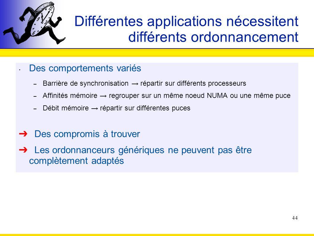 44 Différentes applications nécessitent différents ordonnancement Des comportements variés – Barrière de synchronisation répartir sur différents proce