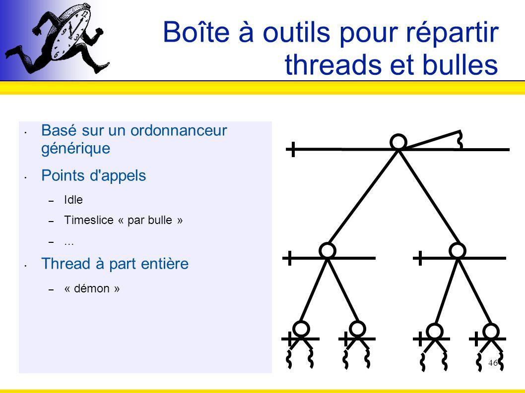 46 Boîte à outils pour répartir threads et bulles Basé sur un ordonnanceur générique Points d'appels – Idle – Timeslice « par bulle » –... Thread à pa