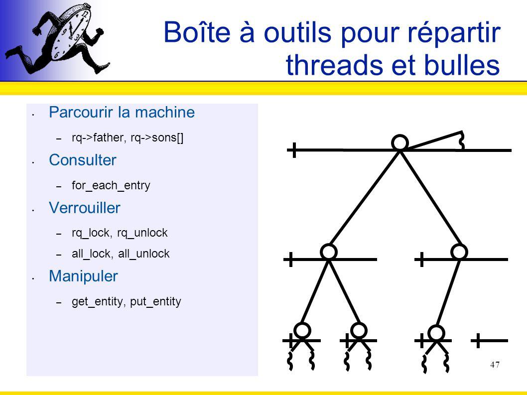 47 Boîte à outils pour répartir threads et bulles Parcourir la machine – rq->father, rq->sons[] Consulter – for_each_entry Verrouiller – rq_lock, rq_u