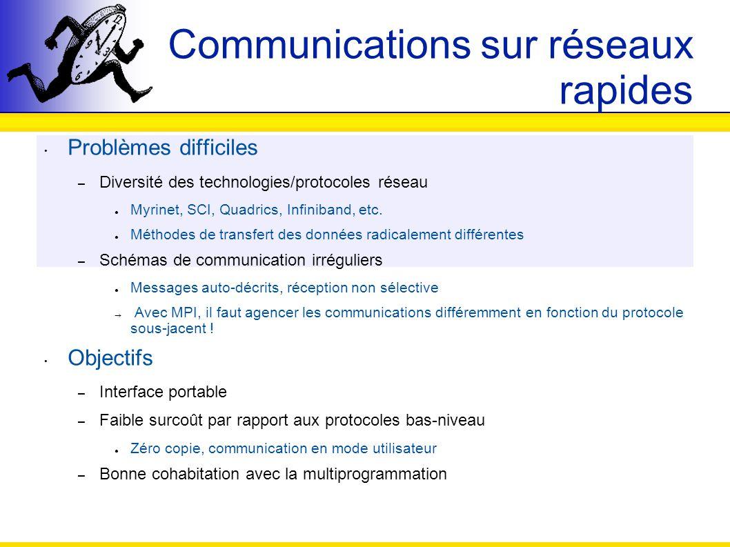 Communications sur réseaux rapides Problèmes difficiles – Diversité des technologies/protocoles réseau Myrinet, SCI, Quadrics, Infiniband, etc. Méthod