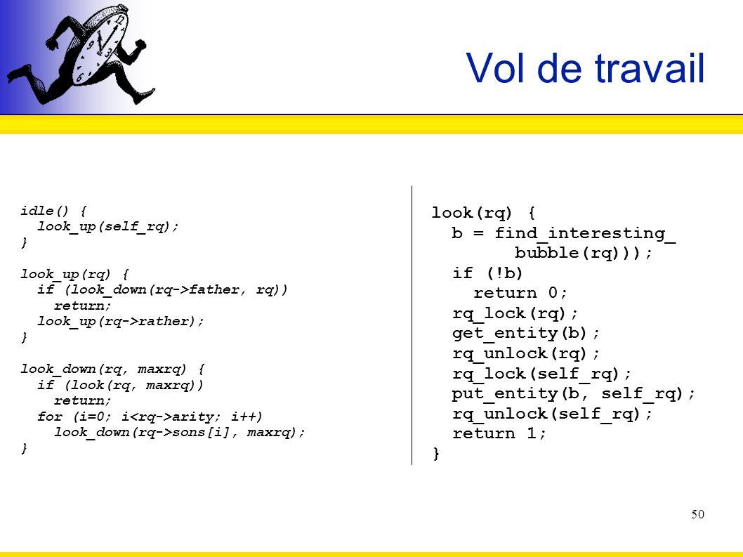 50 Vol de travail idle() { look_up(self_rq); } look_up(rq) { if (look_down(rq->father, rq)) return; look_up(rq->rather); } look_down(rq, maxrq) { if (
