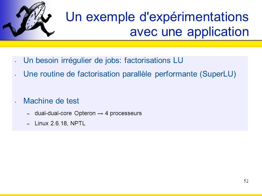 52 Un exemple d'expérimentations avec une application Un besoin irrégulier de jobs: factorisations LU Une routine de factorisation parallèle performan