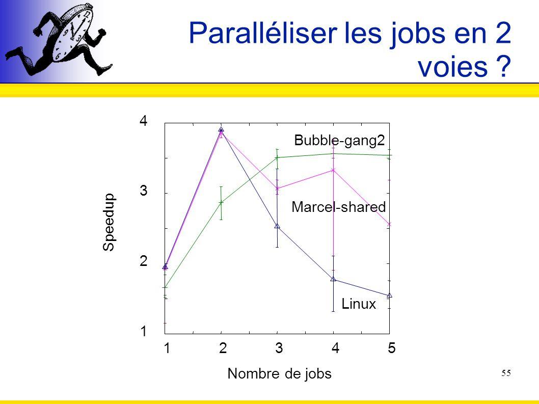 55 Paralléliser les jobs en 2 voies ? 1 2 3 4 12345 Speedup Nombre de jobs Linux Bubble-gang2 Marcel-shared