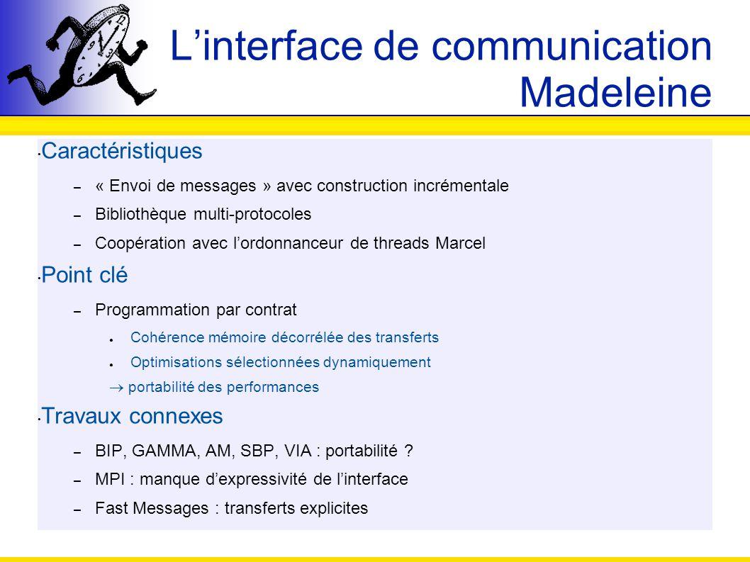 Linterface de communication Madeleine Caractéristiques – « Envoi de messages » avec construction incrémentale – Bibliothèque multi-protocoles – Coopér