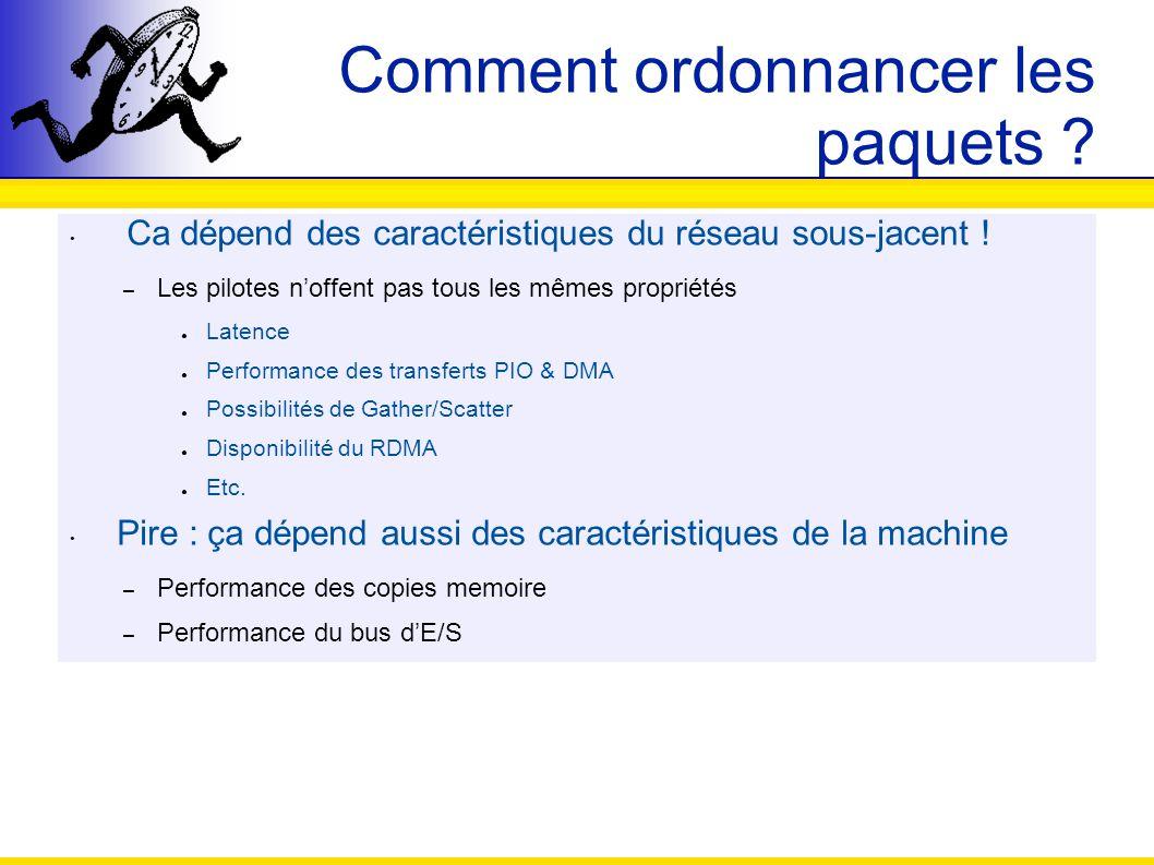 48 Des ordonnanceurs variés Vol de travail Éclatement – Répartition simple automatique Gang scheduling...