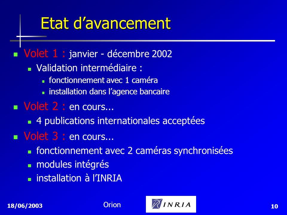 18/06/2003 Orion 10 Volet 1 : janvier - décembre 2002 Validation intermédiaire : fonctionnement avec 1 caméra installation dans lagence bancaire Volet 2 : en cours...