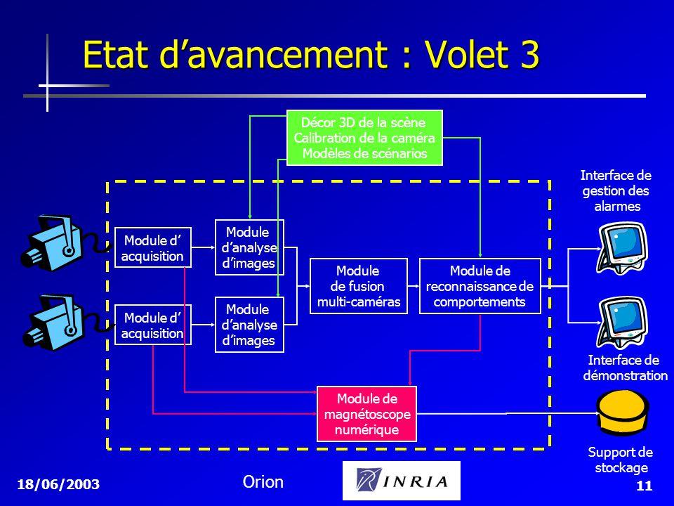18/06/2003 Orion 11 Support de stockage Interface de démonstration Interface de gestion des alarmes Etat davancement : Volet 3 Module d acquisition Mo