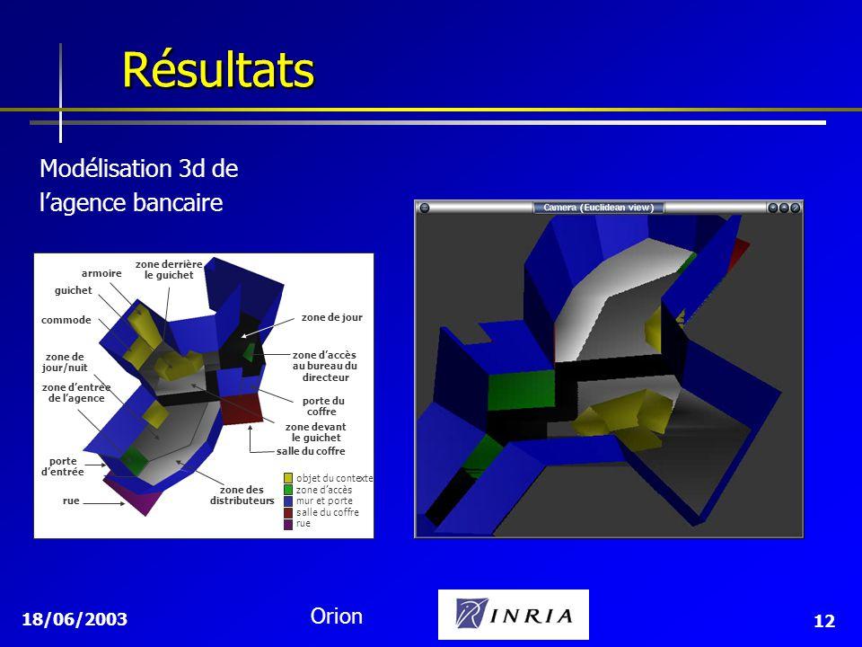 18/06/2003 Orion 12 Résultats Résultats Modélisation 3d de lagence bancaire objet du contexte mur et porte zone daccès salle du coffre rue salle du co