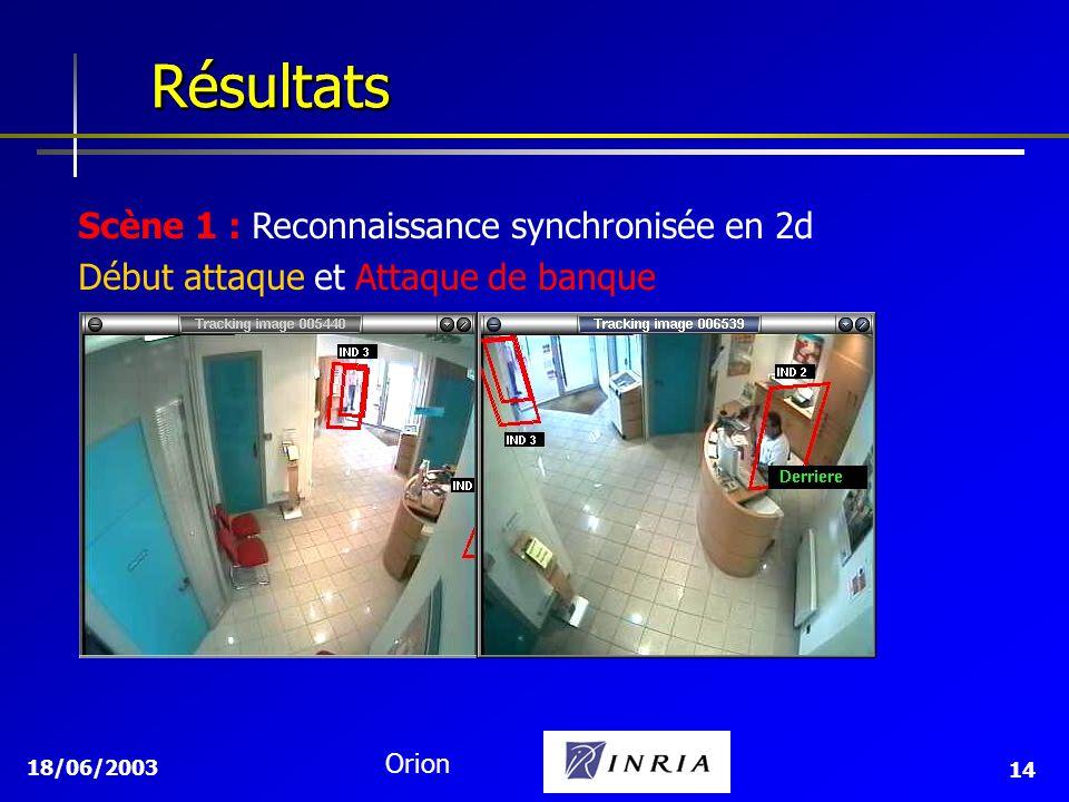 18/06/2003 Orion 14 Résultats Résultats Scène 1 : Reconnaissance synchronisée en 2d Début attaque et Attaque de banque