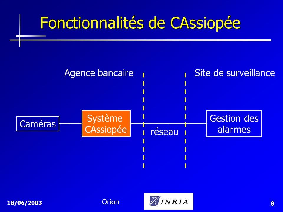 18/06/2003 Orion 8 Système CAssiopée Système CAssiopée Fonctionnalités de CAssiopée Gestion des alarmes Agence bancaireSite de surveillance réseau Caméras