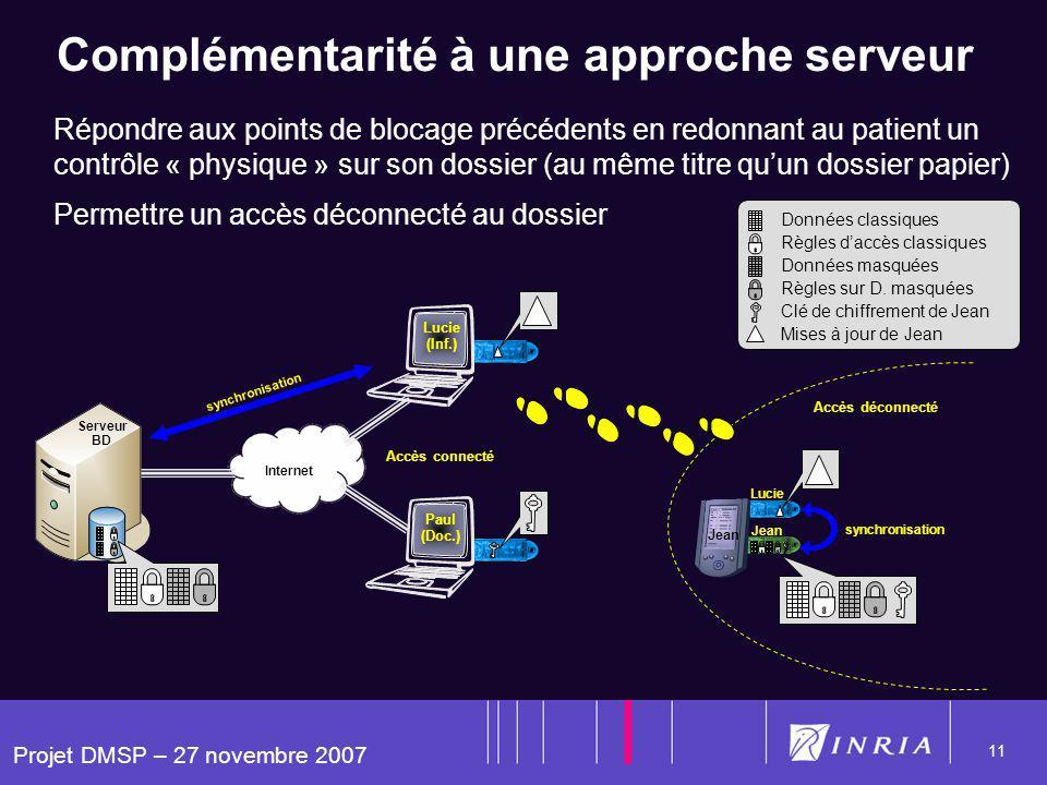 Projet DMSP – 27 novembre 2007 11 Complémentarité à une approche serveur Répondre aux points de blocage précédents en redonnant au patient un contrôle