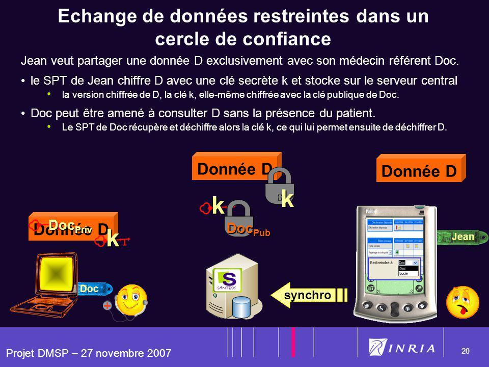 Projet DMSP – 27 novembre 2007 20 Jean Donnée D Echange de données restreintes dans un cercle de confiance Jean veut partager une donnée D exclusivement avec son médecin référent Doc.