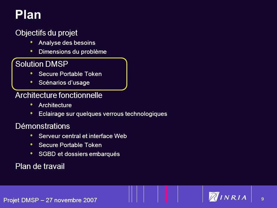 Projet DMSP – 27 novembre 2007 9 Plan Objectifs du projet Analyse des besoins Dimensions du problème Solution DMSP Secure Portable Token Scénarios dus