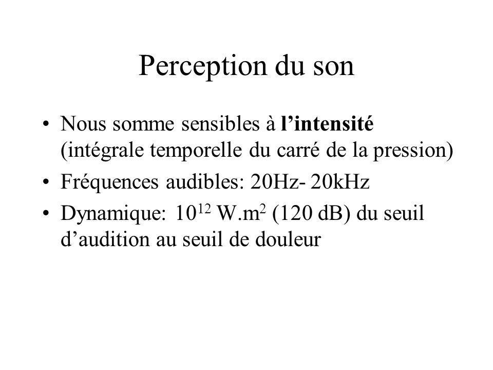 Perception du son Nous somme sensibles à lintensité (intégrale temporelle du carré de la pression) Fréquences audibles: 20Hz- 20kHz Dynamique: 10 12 W