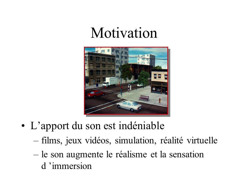 Motivation Lapport du son est indéniable –films, jeux vidéos, simulation, réalité virtuelle –le son augmente le réalisme et la sensation d immersion