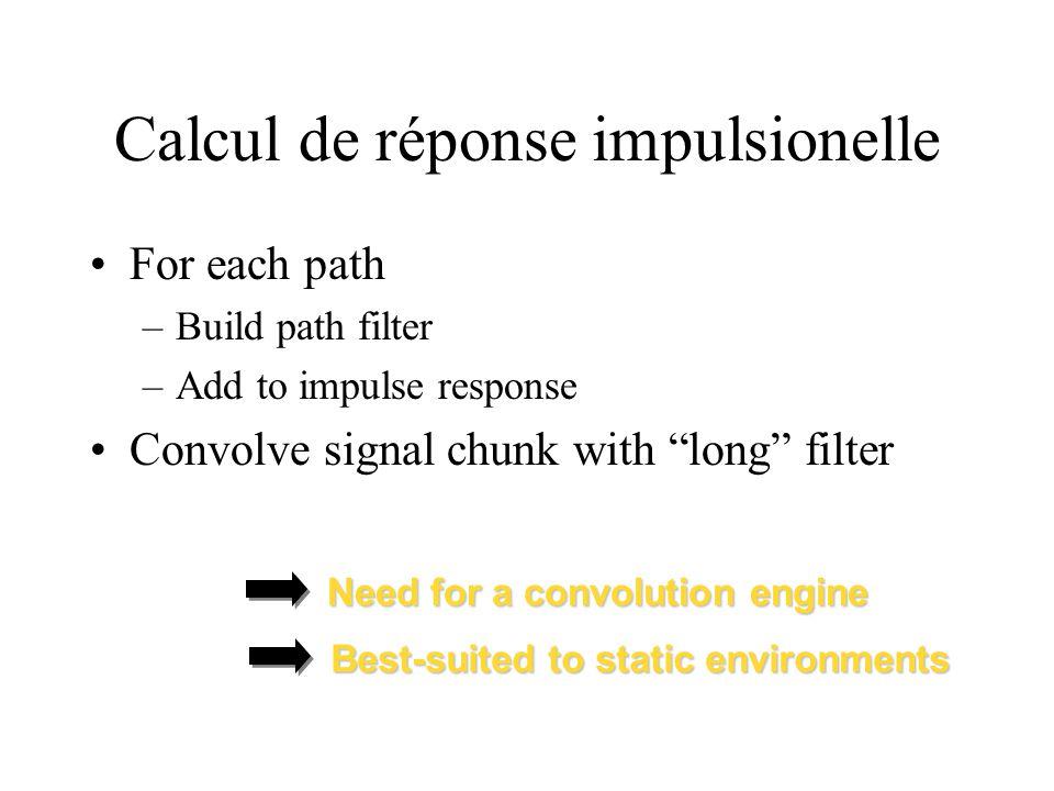 Calcul de réponse impulsionelle For each path –Build path filter –Add to impulse response Convolve signal chunk with long filter Need for a convolutio