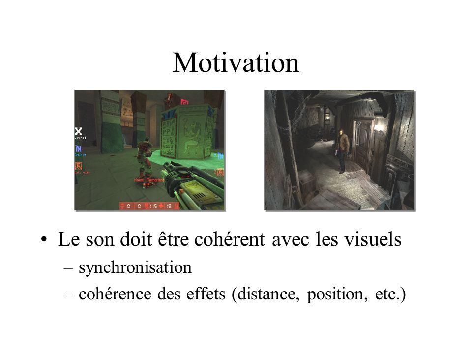Motivation Le son doit être cohérent avec les visuels –synchronisation –cohérence des effets (distance, position, etc.)