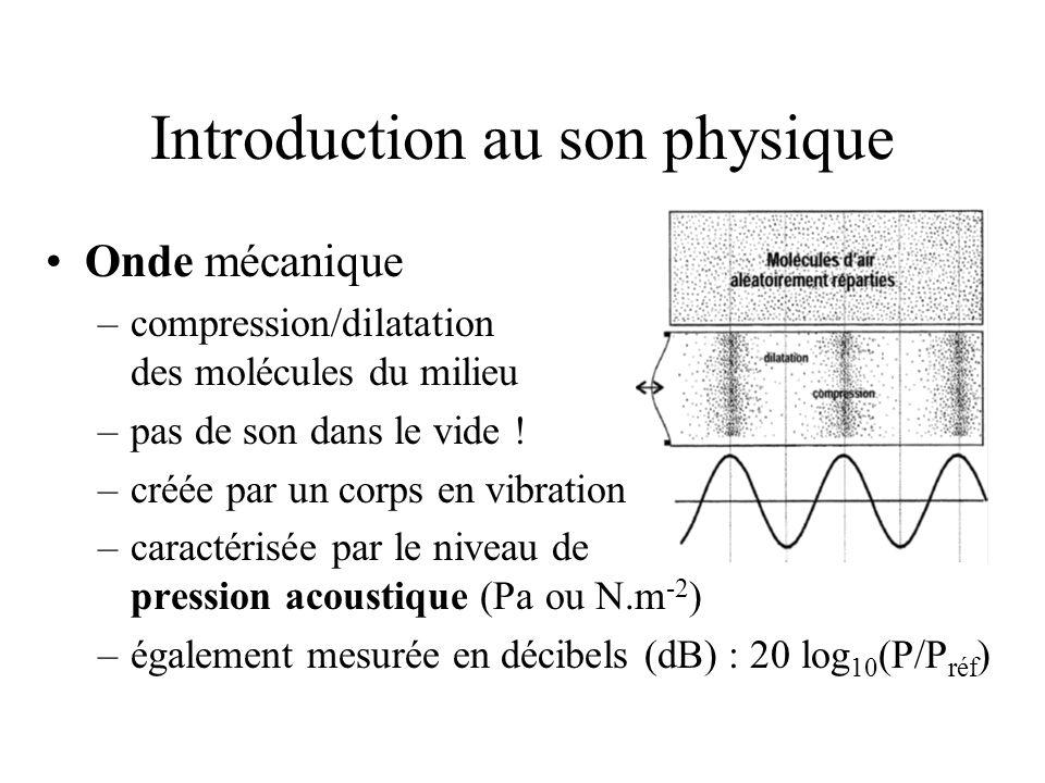 Introduction au son physique Onde mécanique –compression/dilatation des molécules du milieu –pas de son dans le vide ! –créée par un corps en vibratio