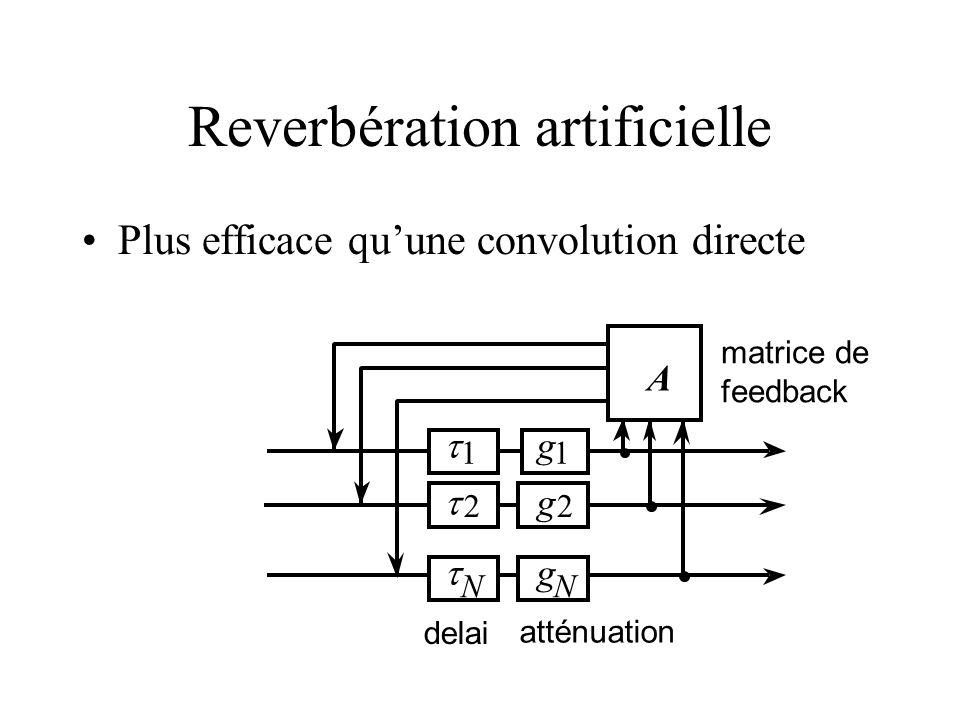 Reverbération artificielle Plus efficace quune convolution directe 1 N 2 g 1 g N g 2 A delai atténuation matrice de feedback