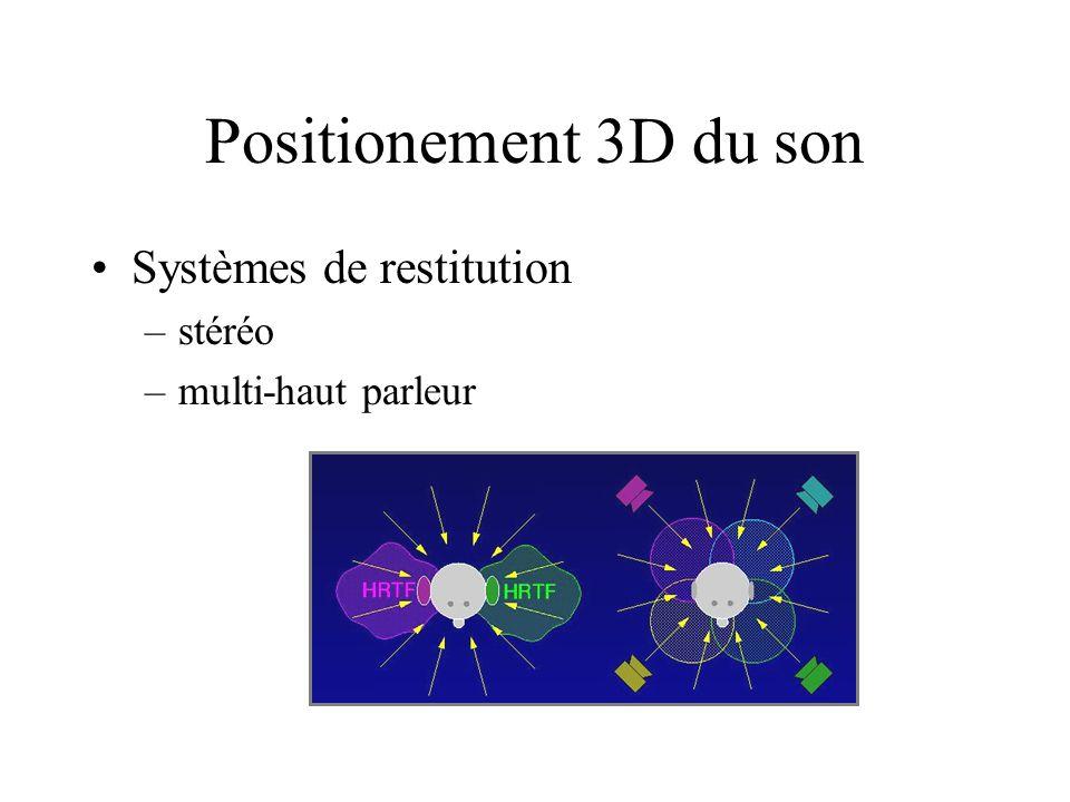 Positionement 3D du son Systèmes de restitution –stéréo –multi-haut parleur